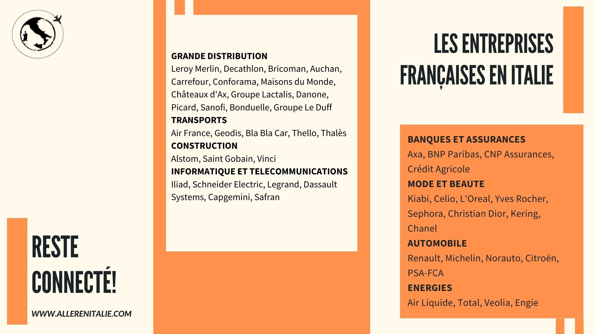 liste des entreprises francaises en Italie